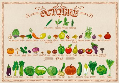 légumes et fruits octobre
